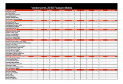 Vectorworks 2010 Feature Matrix